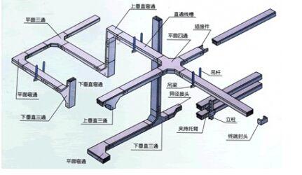 电缆桥架安装配件