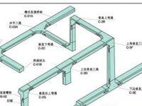 齐全电缆桥架配件