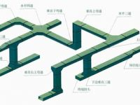 电缆桥架配件促销