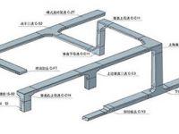 厂家供应电缆桥架配件