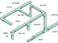 优选电缆桥架配件