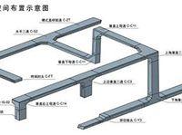 直售电缆桥架配件