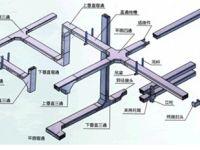 电缆桥架配件出厂价